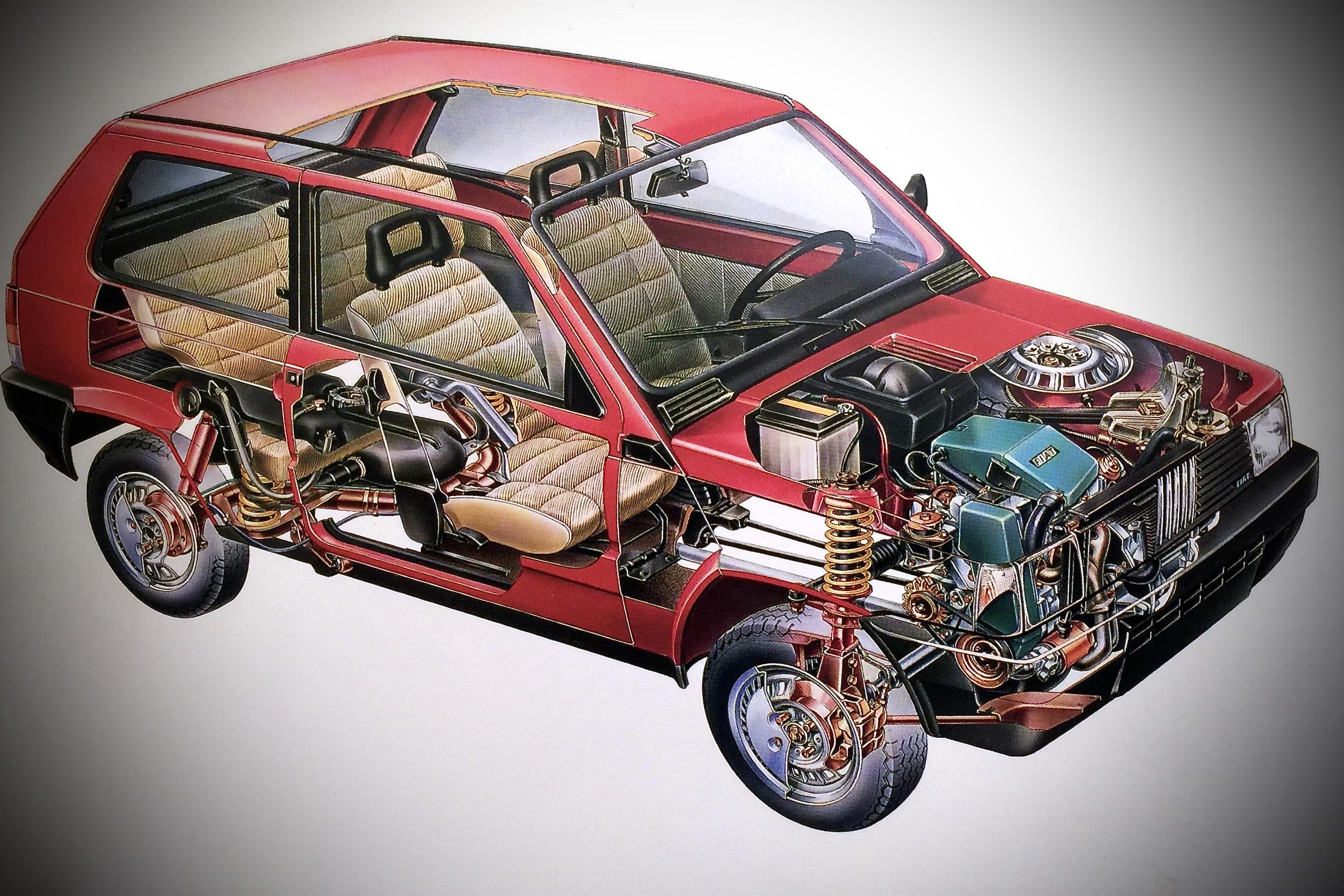 Fiat-Panda-750