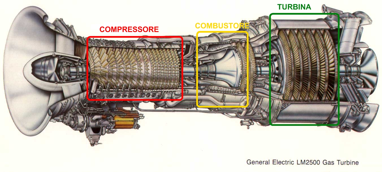 TurboGas