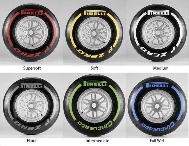 Pneumatici Formula1