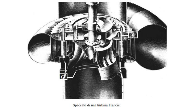 Spaccato turbina Francis